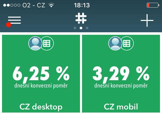 iphonenumerous
